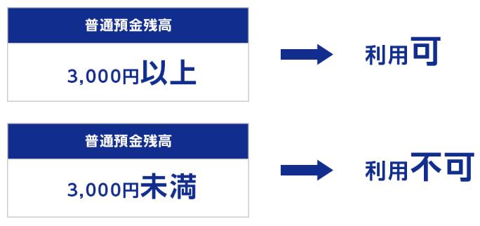 JNB Visaデビット ガソリンスタンド
