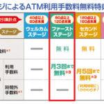 千葉銀行 ひまわり宣言
